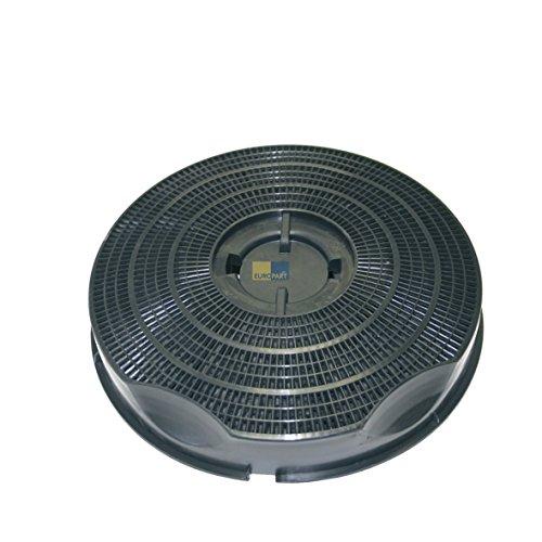 Filtro ai carboni attivi Filtro Filtro Carbone Elica Type 30cappa aspirante come Electrolux 5028471300