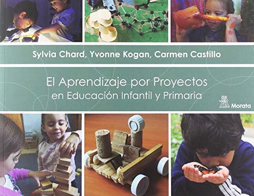EL APRENDIZAJE POR PROYECTOS EN EDUCACIÓN INFANTIL Y PRIMARIA