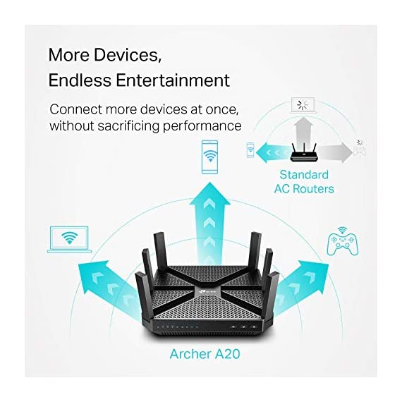 TP-Link AC4000 Smart WiFi Router - Tri Band Router , MU-MIMO, VPN Server, Antivirus/Parental Control, 1.8GHz CPU… 2 JD Power Award ---Highest in customer satisfaction for wireless routers 2017 and 2019 4K video, streaming, gaming is no problem for the A20 with incredible AC4000 tri band speeds Top of the line 1.8 GHz 64 Bit processing to smoothly process multiple requests and accelerate loading Times