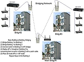 NEW Wireless 300N PoE Access Point (Networking- Wireless B, B/G, N)