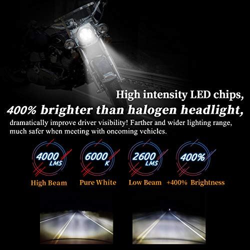 TRUCKMALL LED Headlight