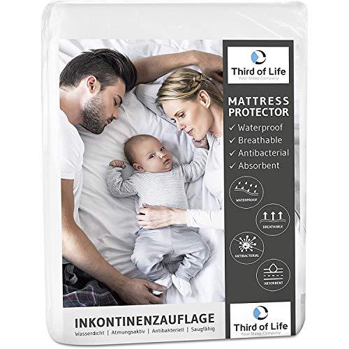Inkontinenzunterlage 75x90cm | 100% wasserdichte Matratzenauflage | Saugfähige Inkontinenz-Auflage für Kinder, Babys, Senioren | Atmungsaktiver Matratzenschutz und waschbare Bett-Unterlage 75 x 90 cm