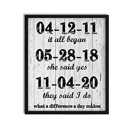 Special Date Paper Art Print - 1 Year Anniversary Sign - First...