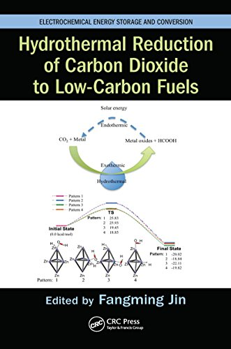 Hydrothermal Reduction of Carbon Dioxide to Low-Carbon Fuels (Electrochemical Energy Storage and Conversion) (English Edition)