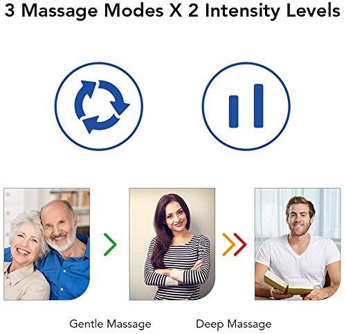 FLEXISPOT Kneading Shiatsu Therapy Plantar Massage