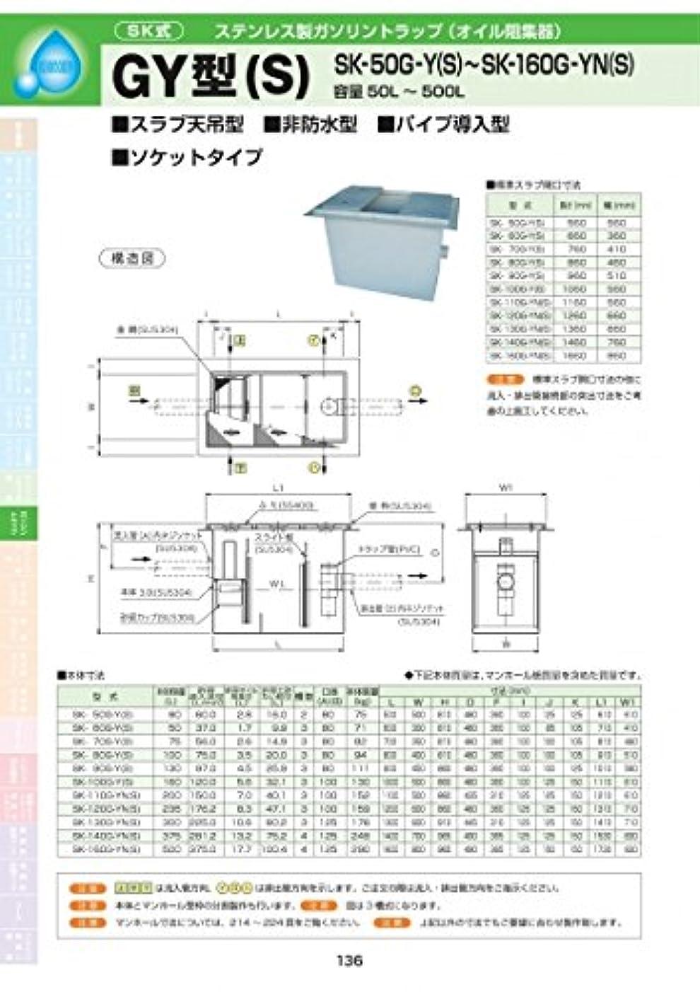 荒廃する折り目エンドテーブルGY型(S) SK-100G-Y(S) 耐荷重蓋仕様セット(マンホール枠:ステンレス / 蓋:溶融亜鉛メッキ) T-14