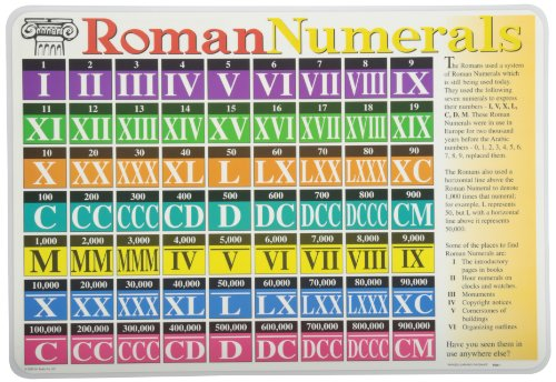 Painless Learning Roman Numerals Placemat