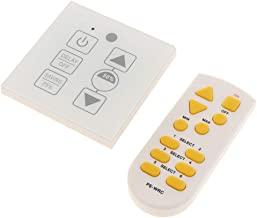 Homyl LED Wireless Remote Control Main Dimmer Regulator LED Switch