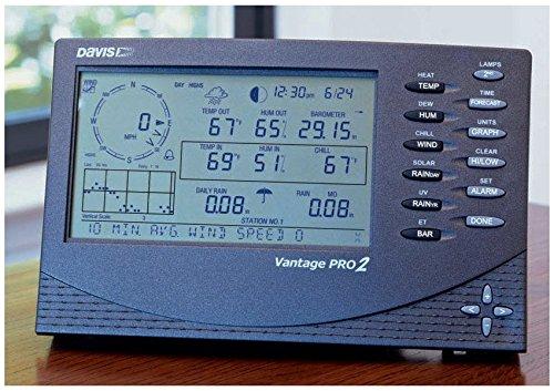 Davis Vantage Pro 2 estación base 6312 Cable de la pantalla