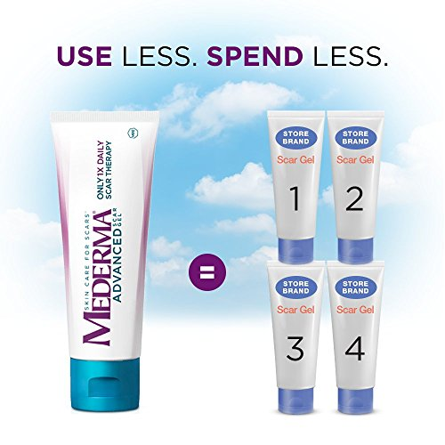 Mederma Advanced Scar Gel - 1x Daily: Use less, save more - Reduces the Appearance of Old