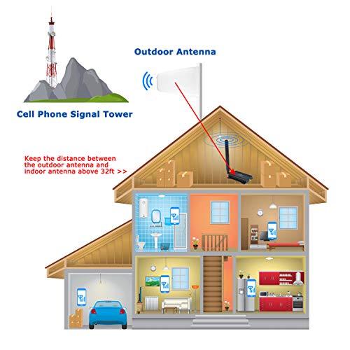 Verizon Cell Phone Signal Booster Verizon Signal Booster 5G 4G LTE Network Extender Cell Phone Booster Band 13 Cell Booster Home Verizon Extenders LTE 5G Booster 65dB Cover 4000sqft Data+Call Vimevemi