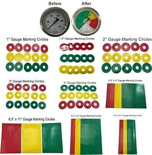 gauge warning film circles