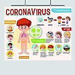 Corona Virus protection products Zap Education Coronavirus for Kids – 8 x 10 – Wash Your