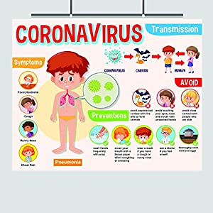 Corona Virus protection products Zap Education Coronavirus for Kids – 8 x 10 – Wash Your Hands – Germs