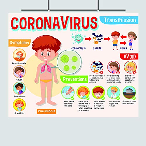 Coronavirus for Kids - 16 x 20 – LAMINATED – Wash Your Hands - Germs Print – Cold and Flu – Funny Art – Bathroom Decor – Wall Print – Bathroom Wall – Hygiene Facts – Health Class - Corona Virus