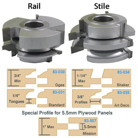 Matched Rail and Stile Shaper Cutter Set