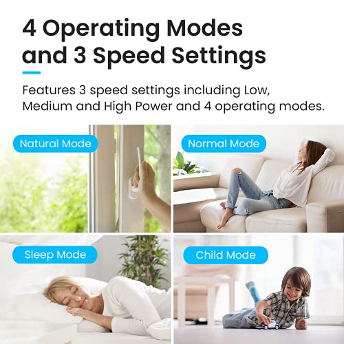 Pro Breeze 46' Ultra-Powerful Tower Fan, Powerful 45W Motor Oscillating Portable Fan, 3 Cooling Fan Speeds, 4 Operational Modes and 12 Hour Timer for Home & Office White