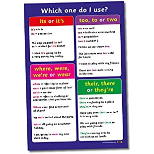 Primary Teaching Services S44 A2 Literacy Common Mistakes Gloss Paper Poster
