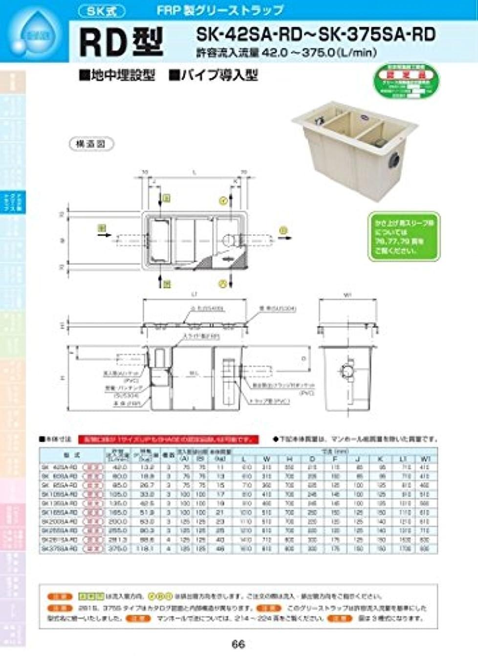 きらめくエントリ直面するRD型 SK375SA-RD 耐荷重蓋仕様セット(マンホール枠:ステンレス/蓋:SS400溶融亜鉛メッキ) T-2