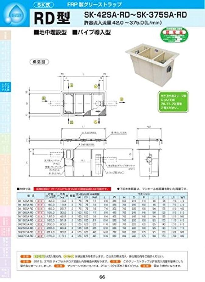 注入するしかし内向きRD型 SK200SA-RD 耐荷重蓋仕様セット(マンホール枠:ステンレス/蓋:ステンレス) T-20