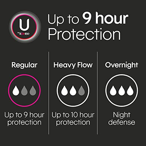 U by Kotex Security Maxi Pads, Regular, Unscented, 192 Count (4 Packs of 48)