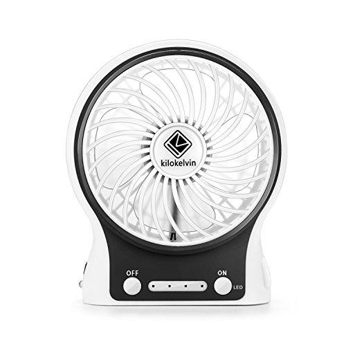 LETTON Mini Ventilador