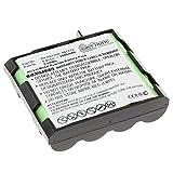 cellePhone batería Ni-MH para Compex Edge US (reemplazado 4H-AA1500 / 941210)