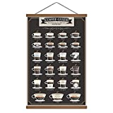 Espresso Coffee Patent Print Poster Infographic Guide Painting Coffee Lover Gift Kitchen Living Room Art Decor Printed on Canvas Scroll Wood Hanger Painting 16 x 26 inch (with Frame)