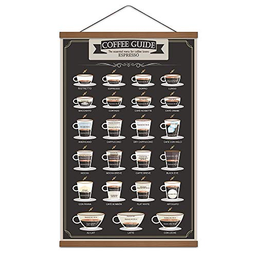 Espresso Coffee Patent Print Poster Infographic Guide Painting Coffee Lover Gift Kitchen Living Room Art Decor Printed on Canvas Scroll Wood Hanger Painting 16 x 24 inch (with Frame)