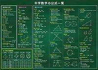 お風呂学習ポスターシリーズ (数学公式一覧表(13~99歳))