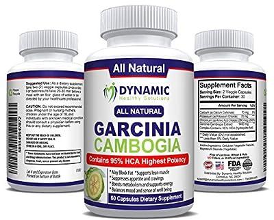 Garcinia Cambogia Parent