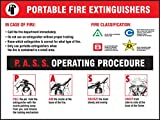 Accuform-SP124474L Safety Posters: Portable Fire Extinguishers Laminated Poster, 22' x 17'