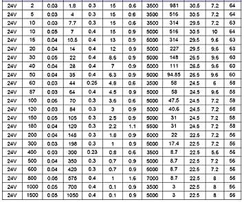 F-MINGNIAN-TOOL 1pc DC Geared Variable Motor 12V 24V ZGB37RG de Velocidad Reversible rotaci/ón Motors Slow Speed 10W 2//5 10//15//20//30//40//50//100 RPM Color : 100rpm, tama/ño : 24V