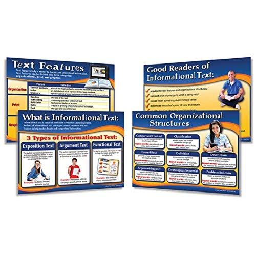 Carson Dellosa Mark Twain All About Informational Text Bulletin Board Set (410081)