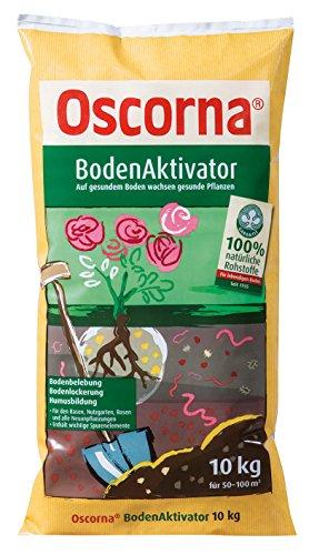 Oscorna -  OSCORNA Boden