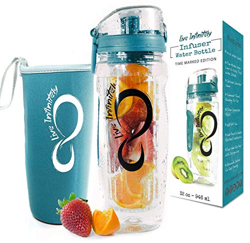 Live Infinitely 32 oz. Fruit Infuser Water Bottles With Time Marker, Insulation Sleeve & Recipe eBook - Fun & Healthy Way to Stay Hydrated (Ocean Timeline, 32 Ounce)