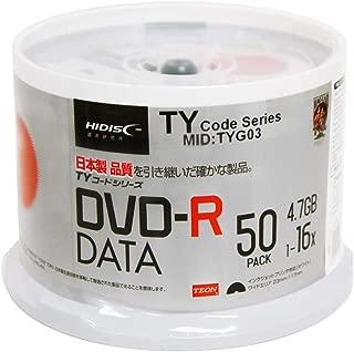 Best minidisc data disc Reviews
