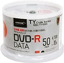 taiyo yuden cd dvd media