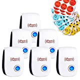 Electronic Pest Repellers