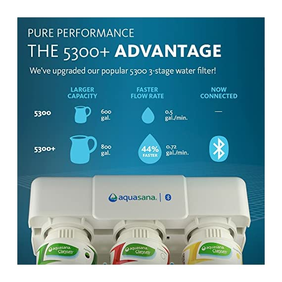 Aquasana AQ-5300+.55 3-Stage Max Flow Under Sink Water Filter 3 Instantly Transform Ordinary Tap Water Into Clean, Extraordinary Water - Removes up to 99% of 77 contaminants while leaving healthy minerals so you can drink with confidence. This system will NOT reduce Total Dissolved Solids (TDS). High Flow Rate - This system powers through a half-gallon of water every minute. No need to wait for clean water compared to traditional drip filters. Cost Efficient & Long Lasting - The most economical filter on the market at less than 10 cents per gallon filtered. Lasts for 6 months or 800 gallons before a replacement filter is needed.