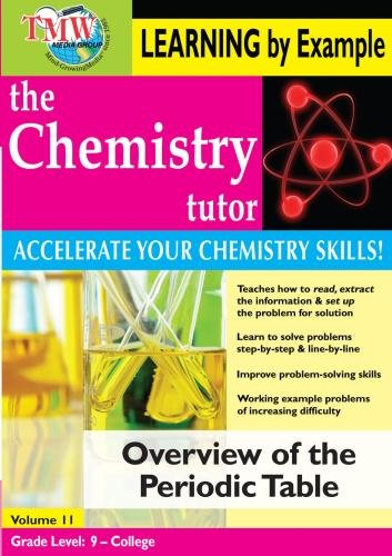 Dealing full price reduction Chemistry Tutor: Learning By Challenge the lowest price Example Overview - of Periodic
