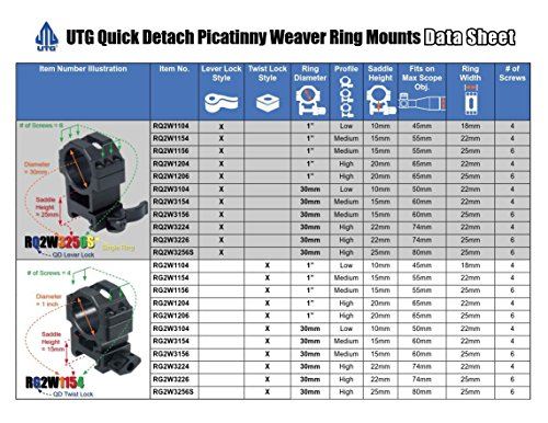 UTG 30mm/2PCs Hi Pro LE Grade Picatinny QD Rings: 25mm Wide