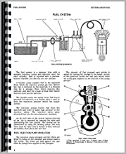 Caterpillar Traxcavator 941B (80H1 & Up) Service Manual