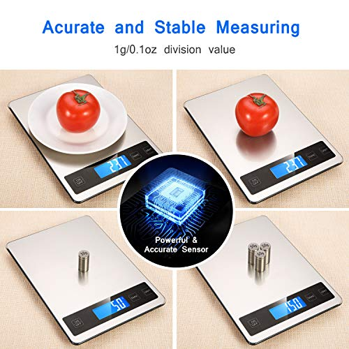 Product Image 3: Kitchen Scale, Homever 15kg Food Scale with 9 X 6.3in Big Panel, Stainless Steel Digital Kitchen Scale with 1g Accuracy and Back-lit LCD Display.