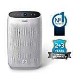 Portable Air Conditioners Review and Comparison