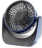 zxytg Usb Fan Fan Portable Mini Desktop Fan, With Strong Airflow