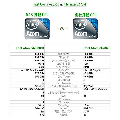 Skynewスティック型パソコンAtomx5-Z8350/4GB/64GB/Windows10Home64ビットバージョン1909)スティックpccomputestick品番M1S数量1台