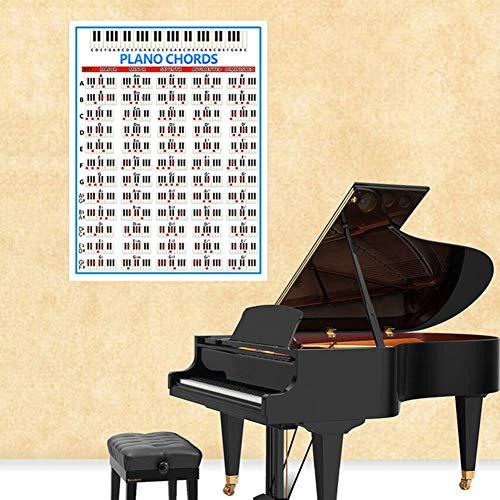 pegtopone Piano Chords, póster con acorde de Piano, Pizarra para pianistas y productores, guía Tocar el Teclado y Escribir música, 11' x8 / 22' x16, 41 * 57 cm