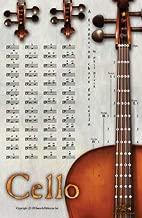 cello fingering