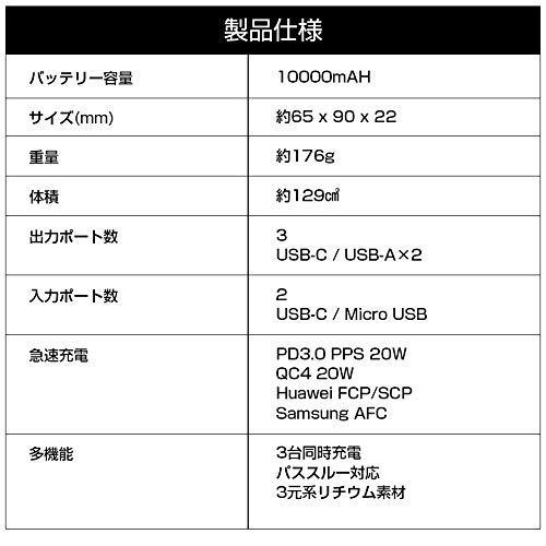 SMARTCOBY モバイルバッテリー 大容量 軽量 小型 10000mAh かわいい 速充電 PD3.0 QC4+ QC3.0 パススルー iPhone11 Galaxy Xperia Huawei AQUOS iPad Macbook Type-C USB-C アイフォン(ネイビー)